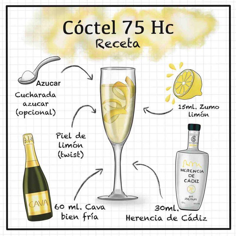 Ilustración cóctel 75 con ingredientes